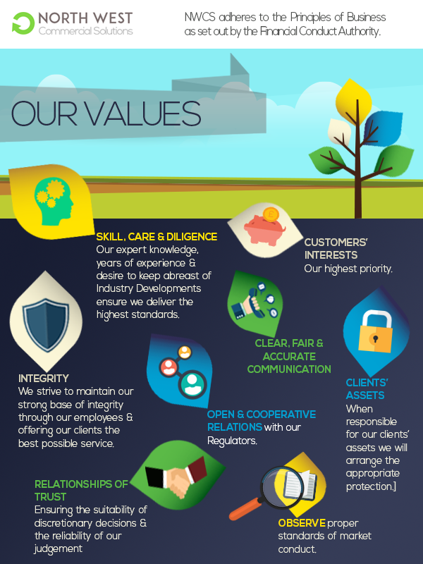 NWCS infographic